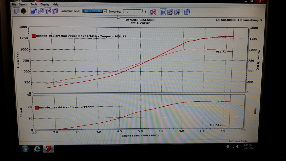 2007 Black Jeep Cherokee SRT8 6.1L Turbo Dyno Graph