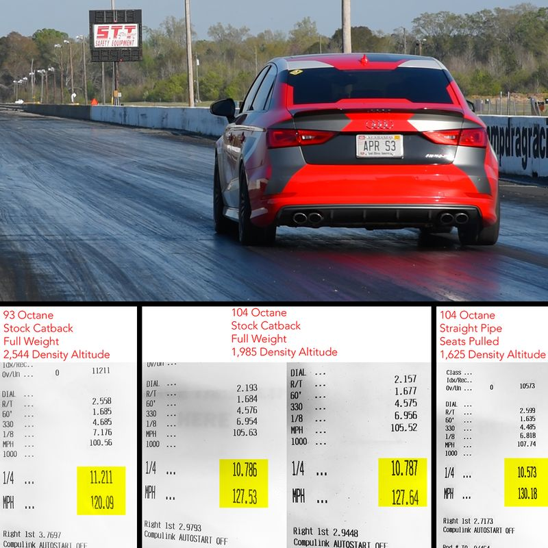 2015 Red Audi S3 Audi S3 Sedan Timeslip Scan